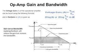 11 op amp operational amplifiers ppt