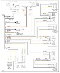 47 elegant vw polo 2006 fuse box diagram createinteractions 74 VW Beetle Wiring Diagram at Vw Polo 2006 Radio Wiring Diagram