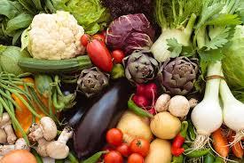 Fruit Vegetable Seasonality Chart