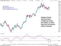 Aluminium Price Chart 9 Best Mcx Copper Tips Images Brass Copper Counseling