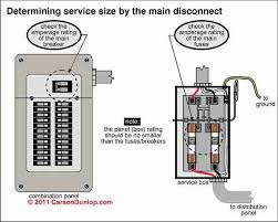 how to inspect the main electrical disconnect fuse or breaker to main service disconnect switch size c carson dunlop associates