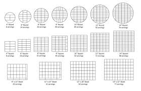 67 Interpretive Round Cake Serving Size Chart