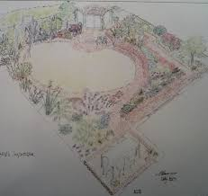 Small Picture Samantha Jane Garden Design Expert garden design information