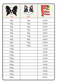 Advantage Ii Dosage Chart For Cats Flea Free