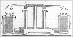 first electric motor invented by michael faraday. 2.c) Henry\u0027s Electric Motor First Invented By Michael Faraday