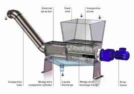 How Does A Trash Compactor Work 28 How Do Trash Compactors Work How Does A Trash Compactor