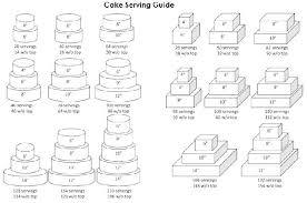 Wilton Cake Cutting Serving Chart Wedding Cake Cutting Guide Tier Wedding Cake Serves How Many