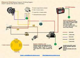 tractor alternator wiring diagram schematics and wiring diagrams alternator wiring diagrams and information brianesser wiring tractor alternator diagram