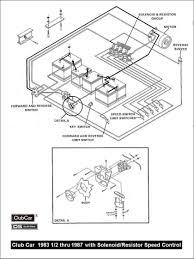 Club car forward reverse switch wiring diagram lovely ez go wiring diagram for golf cart ezgo