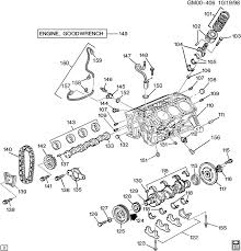 similiar 2004 pontiac grand am engine diagram keywords alero v6 engine diagram on 1999 pontiac grand am engine diagram