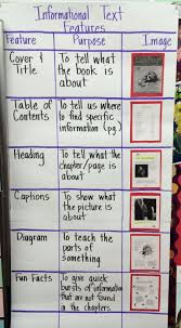 Text Features Chart That Amy Did With Her 2nd Graders At