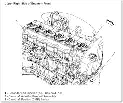 can i replace the cam shaft sensor on my 2005 chevy here is a diagram showing the location of the camshaft position sensor