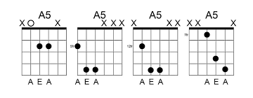 A5 Chord Your Essential Guide To This Powerful Chord 7