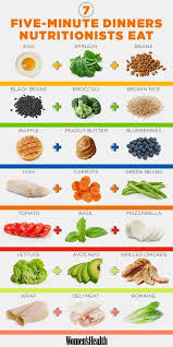 Breakfast Lunch And Dinner Chart Healthy Menu For Breakfast Lunch And Dinner Healthy
