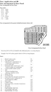 vw passat fuse box diagram image details 2013 vw passat fuse box diagram