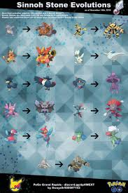 Pokemon Go Candy Evolution Chart Sinnoh Stone Evolutions Chart Thesilphroad