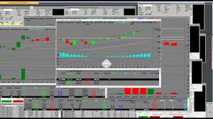 Call Put Option Charts Sp 500 Index Options Call Charts Vs Put Charts Daily Monthly Weekly Put Pay Next Week