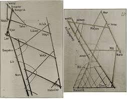 The Stick Chart Navigation Of Marshall Islands Amusing Planet