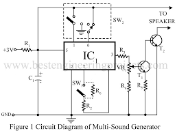 circuit diagram generator facbooik com Portable Generator Wiring Diagram portable generator wiring diagram,generator free download portable solar generator wiring diagram
