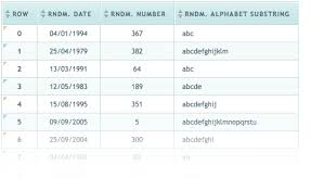 data table design examples. Beautiful Table Table Format Html Inside Data Table Design Examples B