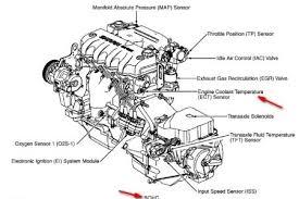 saturn sl front suspension diagram on saturn sl engine saturn sc1 engine diagram saturn sc1 engine diagram