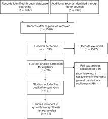 Ankle Brachial Index And Recurrent Stroke Risk Stroke