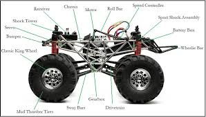 vehicle suspension diagrams wirdig these labeled diagrams will help you make better sense of the