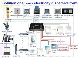 telephone interface box wiring diagram images telephone interface telephone connection box wiring diagram