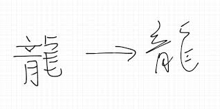 How To Write Chinese Writing How To Hand Write Chinese Characters Faster Chinese