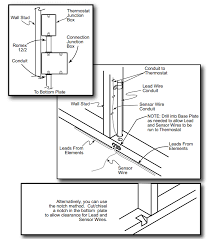 buy hardwood floors and flooring at lumber liquidators 3 3 installing the units