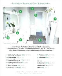bathroom remodel cost estimate. Bathroom Construction Cost Estimator Remarkable Remodel Calculator Excel With Bathtub Estimate