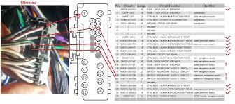metra 70 5521 radio wiring harness diagram lovely radio wiring harness diagram contemporary electrical