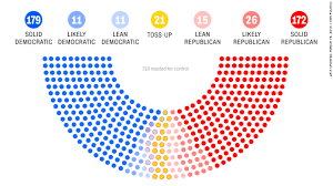 Key House Races To Watch In 2018