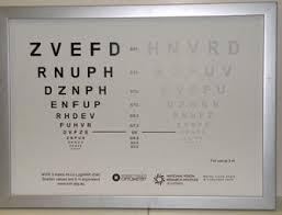 How To Use Logmar Chart Archive Nvri 3 Metre Hi Lo Logmar Chart Optometry Museum