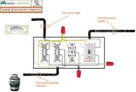 gfi wiring diagram gfi image wiring diagram switched gfci outlet wiring diagram switched wiring diagrams on gfi wiring diagram