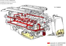 boxer s wet sump dry sump difference ferrari life lubrification system 512 bb jpg views 8978 size 508 9 kb