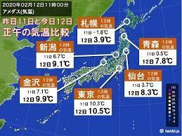 今日 の 気温 は