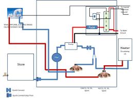 rv water pump wiring diagram 28 wiring diagram images wiring 66491 1 o shurflo pump wiring diagram deere rate controller diagram u2022 rv water pump wiring