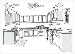 kitchen task lighting. Kitchen Task Lighting Island