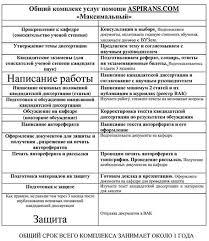 Курсовая работа цена во Владимире Контрольные рефераты на заказ в  Курсовая работа цена во Владимире
