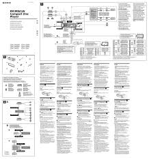 sony cdx ca650x wiring diagram wiring library sony cdx l550v user manual 2 pages also for cdx ca650v