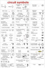 17 best images about gevaar circuit diagram signs circuit symbols electronics maker tech technology