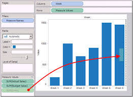 Tableau Overlapping Area Chart Tableau Tip 7 Easy Steps To Create A Combination Chart With