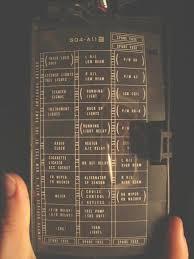reference interior fuse panel diagram th and th generation ty soo much nofx