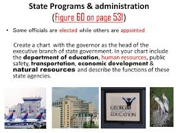 State Government Chart Ss8cg3 The Student Will Analyze The Role Of The Executive