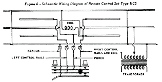 o scale lionel wiring diagram schematics wiring diagram lionel transformer wiring diagram wiring diagram data lionel accessory wire diagram lionel trains wiring diagrams fe