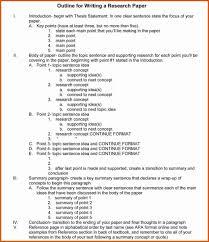 Essay Outline Mla Format Mistyhamel Clevefurnbankorg