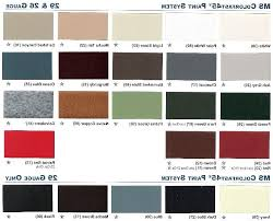 Firestone Metal Products Color Chart Fabral Metal Roof Photos