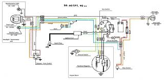 documents bs50 90cc wiring diagram