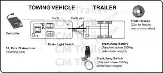 braking guidelines cm trailer parts trailer parts how electric brakes work
